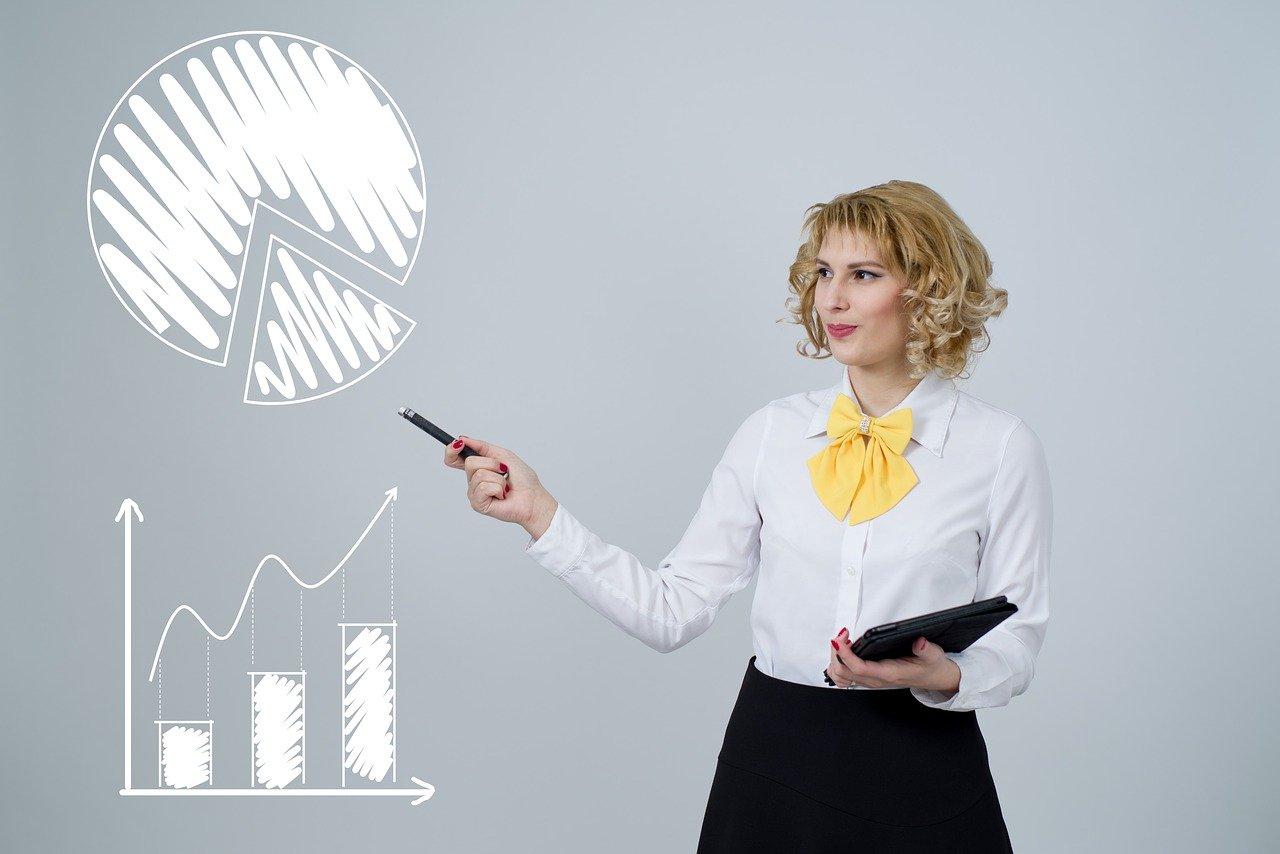 crear hábitos para mejorar las ganancias de tu negocio
